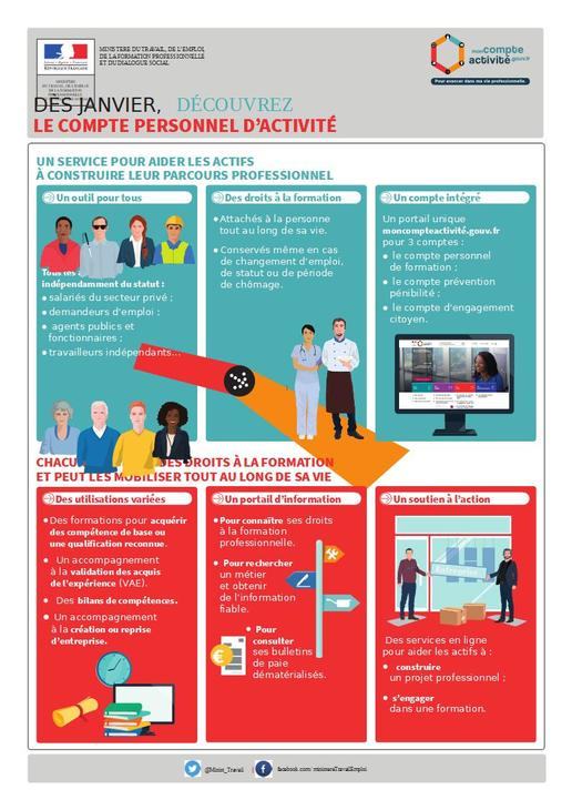 3_CPA_Infographie