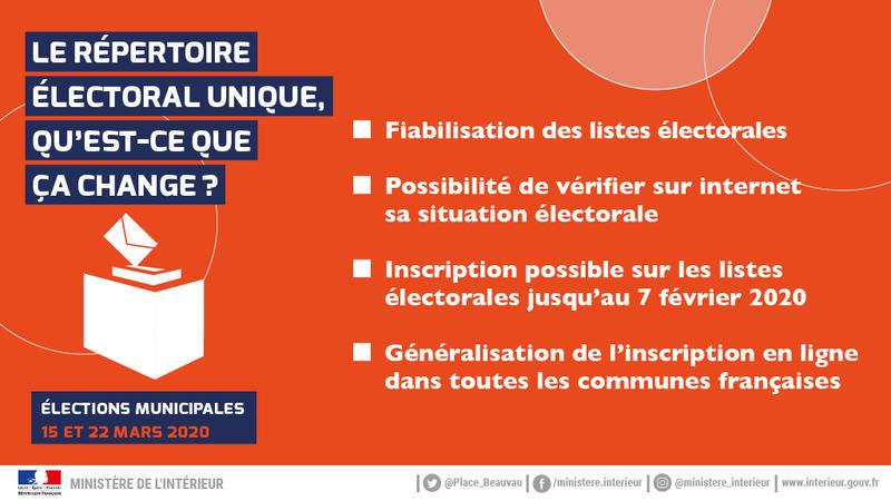 Infographie_Inscription_listes_electorales_2020_repertoire_electoral_unique